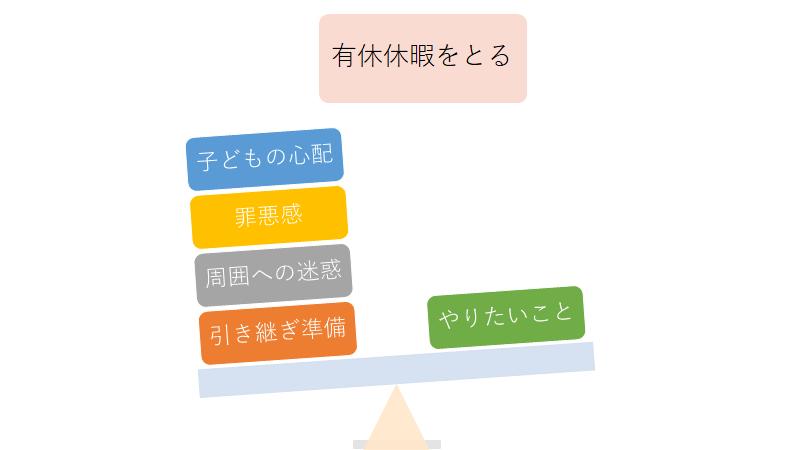 f:id:sakinishinu:20201025183002p:plain