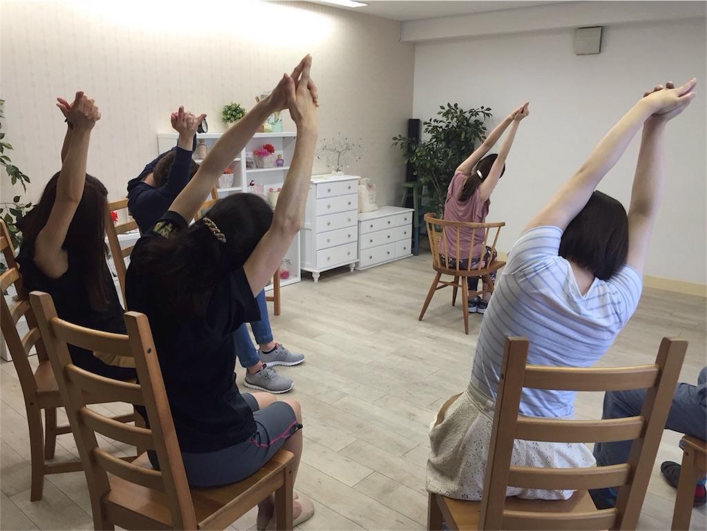 f:id:sakitus_yoga:20161228202712j:image