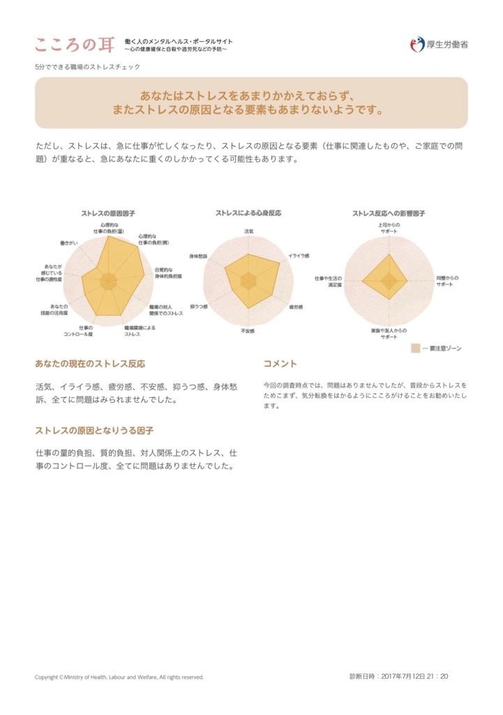 f:id:sakiya1989:20170712212642j:plain