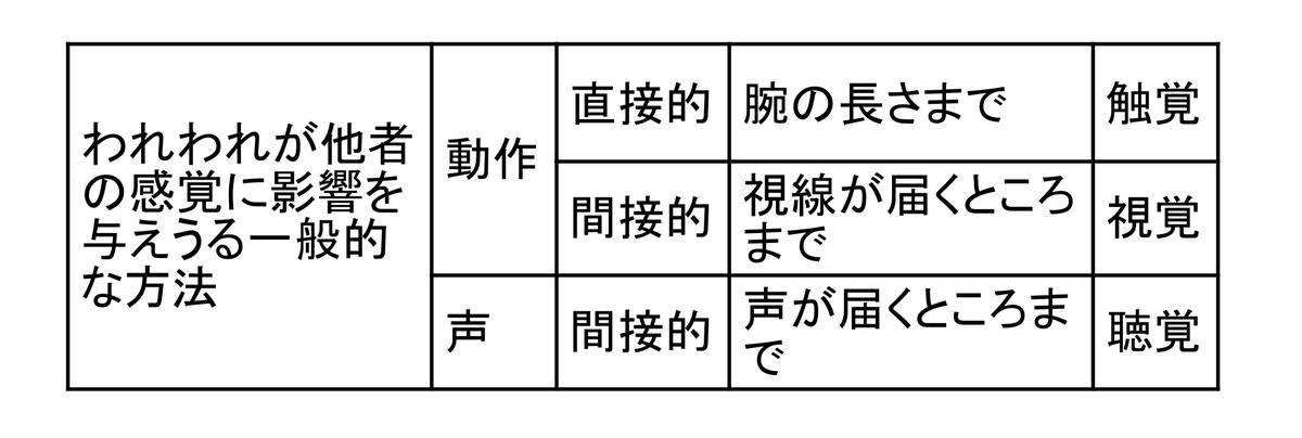 f:id:sakiya1989:20200111003553j:plain
