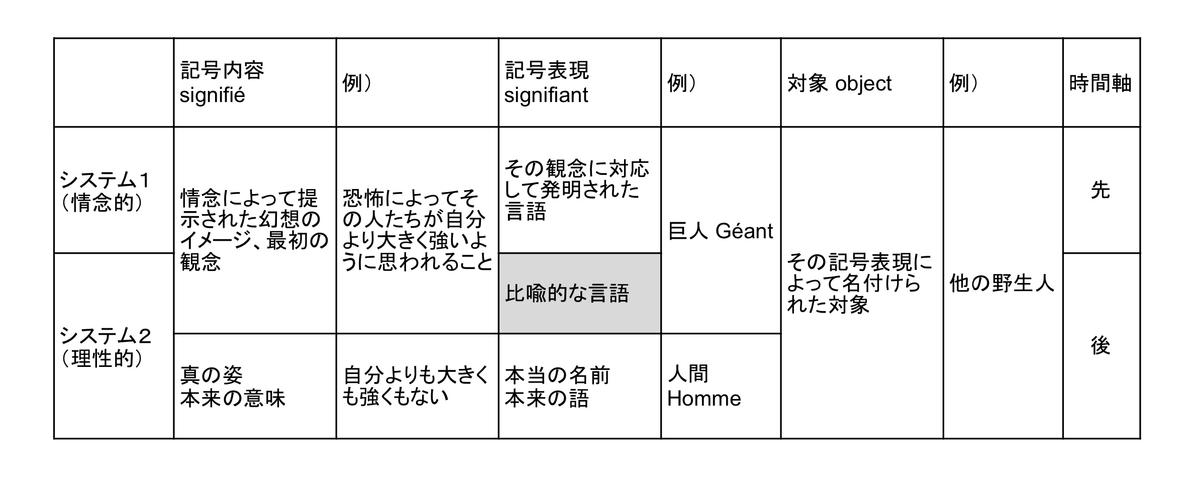 f:id:sakiya1989:20200114024044j:plain