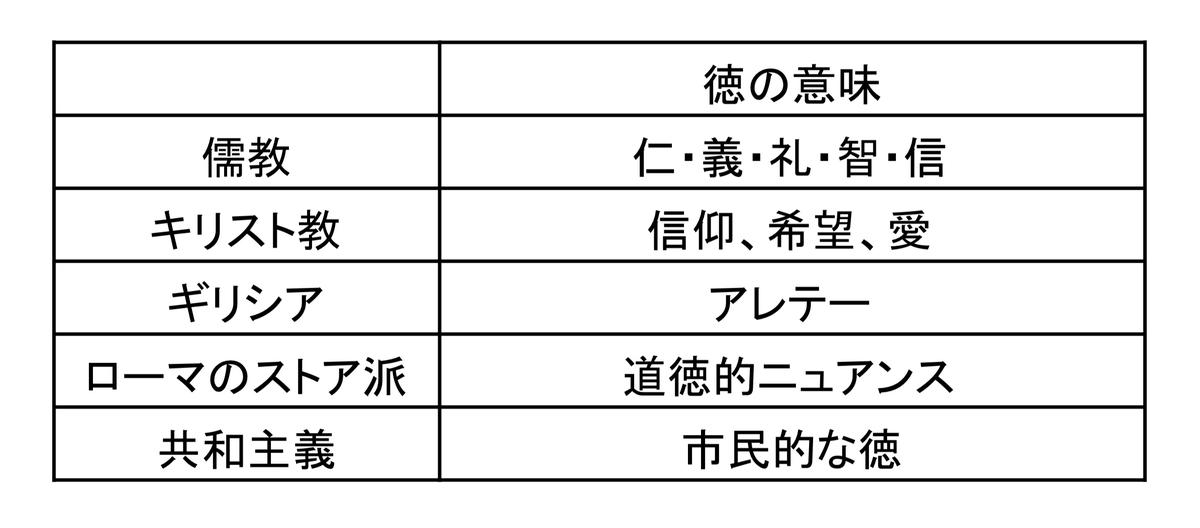 f:id:sakiya1989:20200123132830j:plain