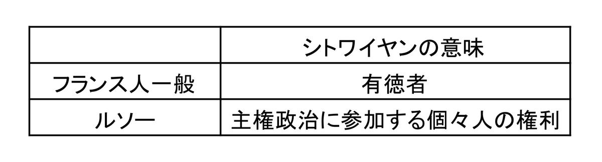 f:id:sakiya1989:20200123133031j:plain