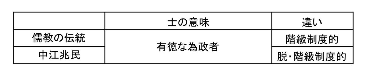 f:id:sakiya1989:20200123133105j:plain
