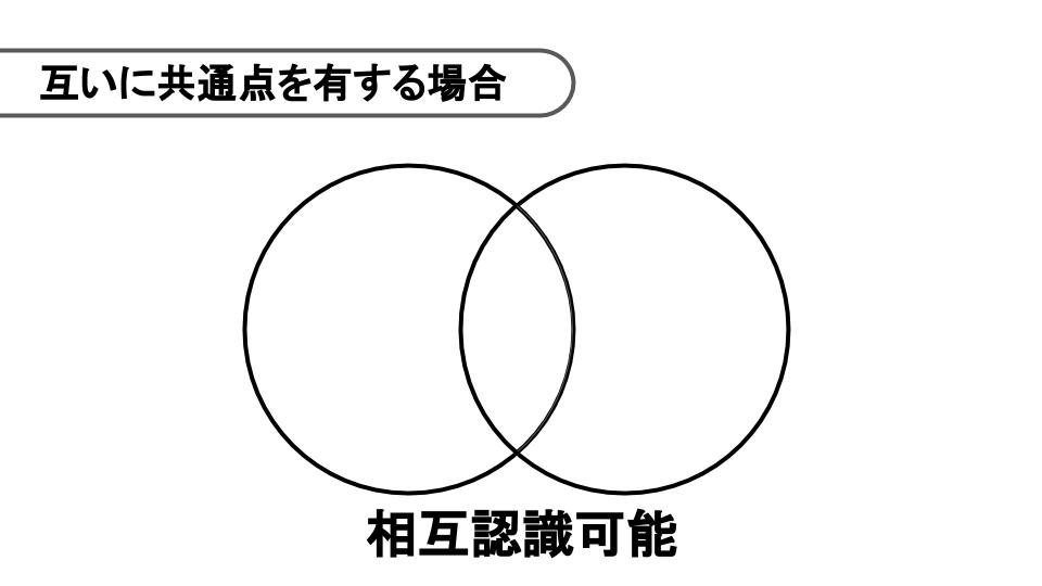 f:id:sakiya1989:20200508214518p:plain