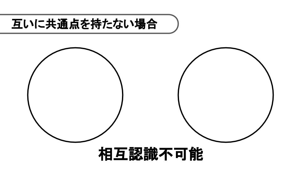f:id:sakiya1989:20200508215925p:plain