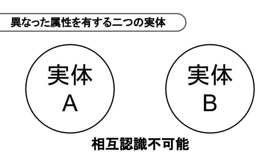 f:id:sakiya1989:20200508220255p:plain