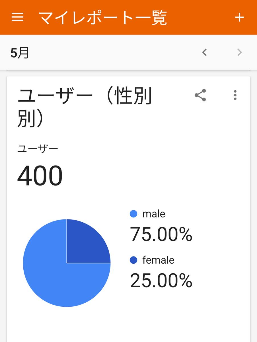 f:id:sakiya1989:20200520021401p:plain