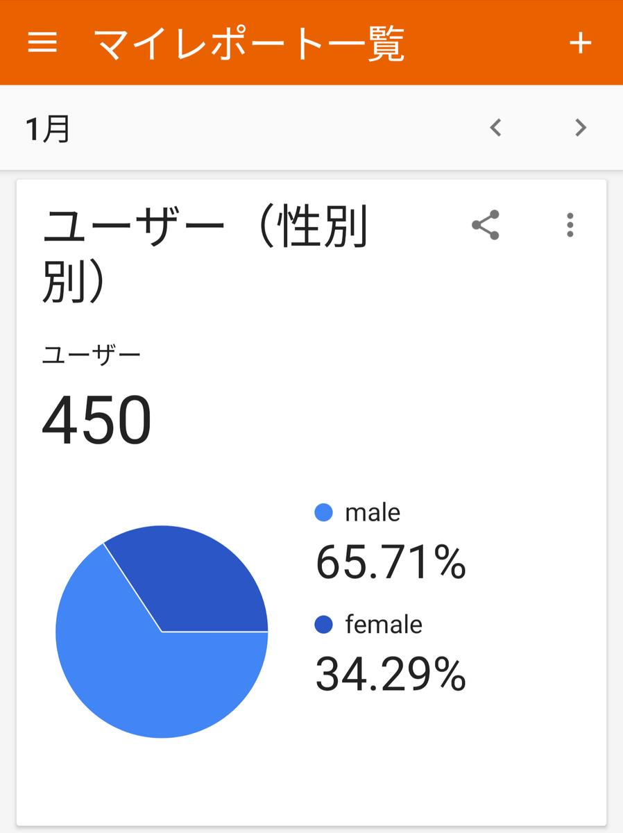 f:id:sakiya1989:20200520023512p:plain