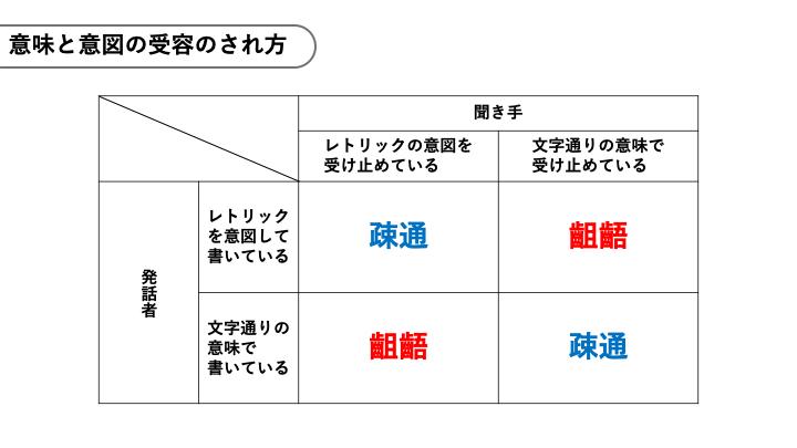 f:id:sakiya1989:20200726021951p:plain