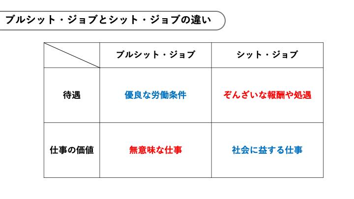 f:id:sakiya1989:20200801233113p:plain