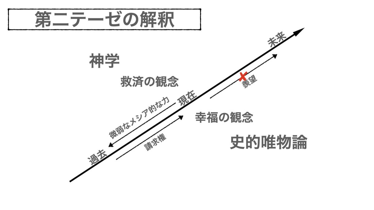 f:id:sakiya1989:20210125012410p:plain
