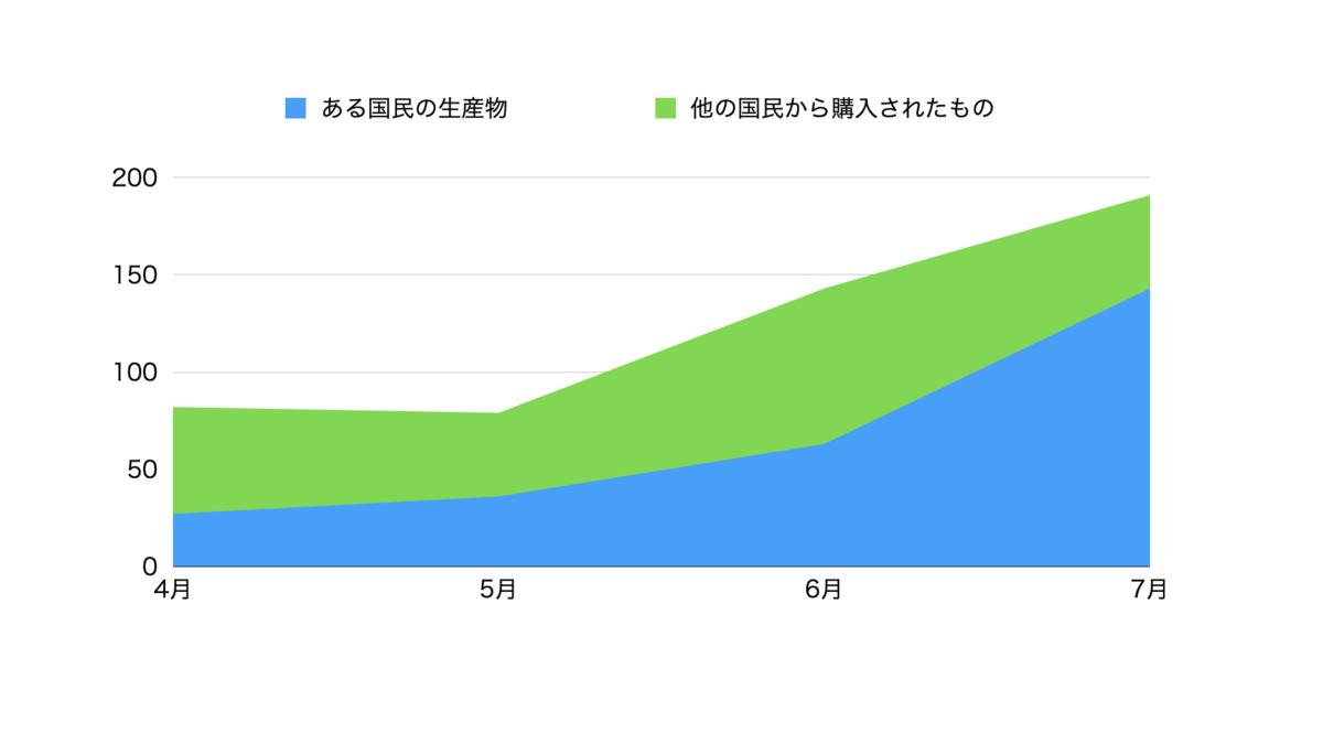 f:id:sakiya1989:20210628012534p:plain