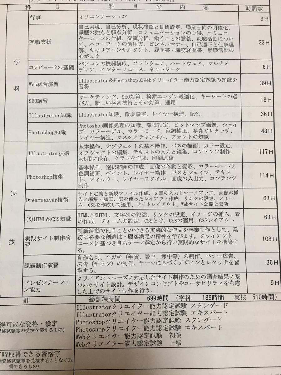 職業訓練カリキュラム表