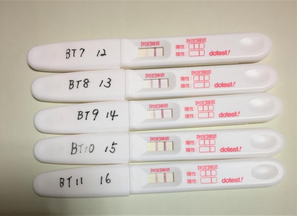 ドゥーテスト妊娠検査薬