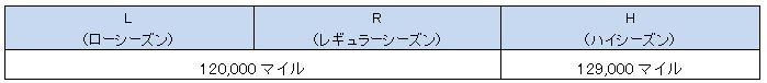 f:id:sakky_mile:20181226222705j:plain