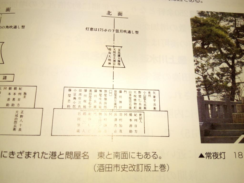 f:id:sakoshi-kitamaebune:20170312080140j:plain
