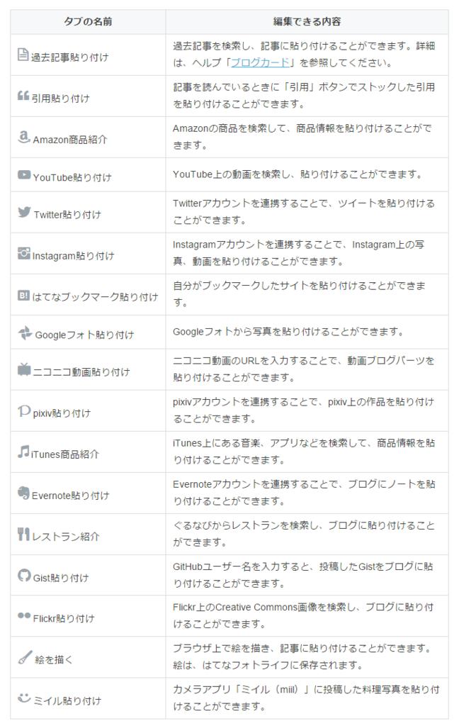 f:id:sakozoom:20151212125712p:plain
