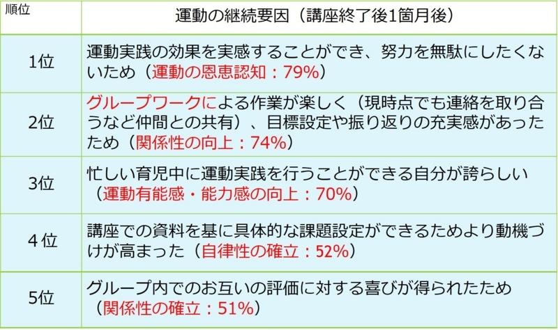f:id:saku-enjoy:20171010090210j:image