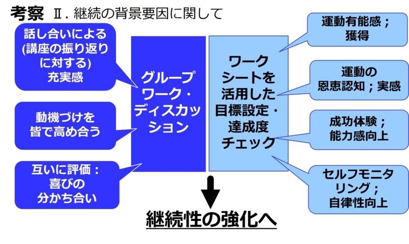 f:id:saku-enjoy:20171010090307j:image