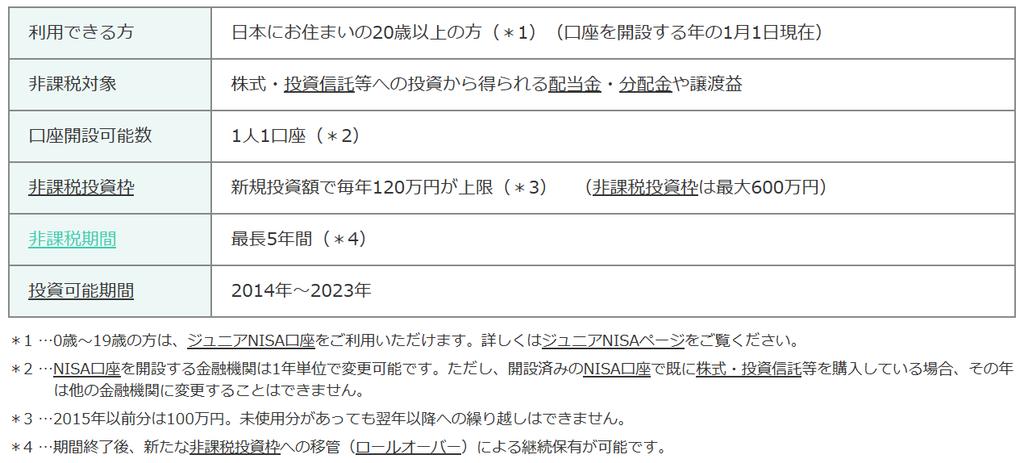 f:id:saku1228:20181006225656p:plain