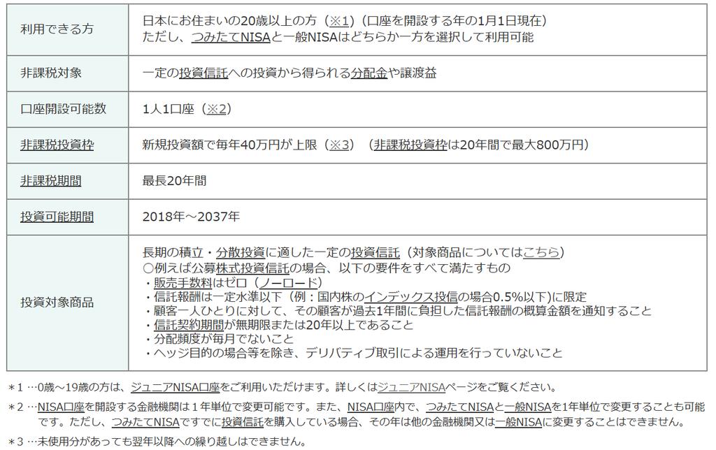 f:id:saku1228:20181006225834p:plain