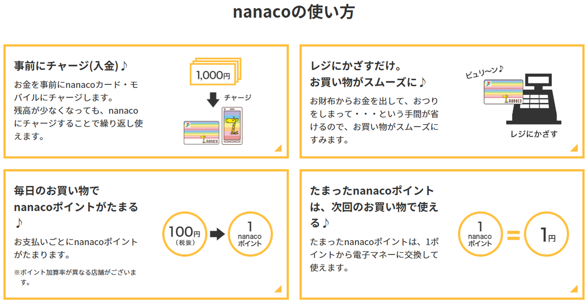 nanaco(ナナコ)カードの使い方