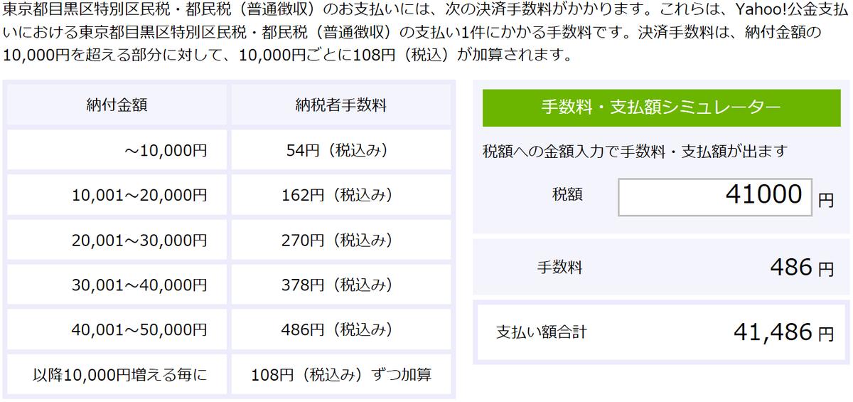 東京都目黒区の住民税試算