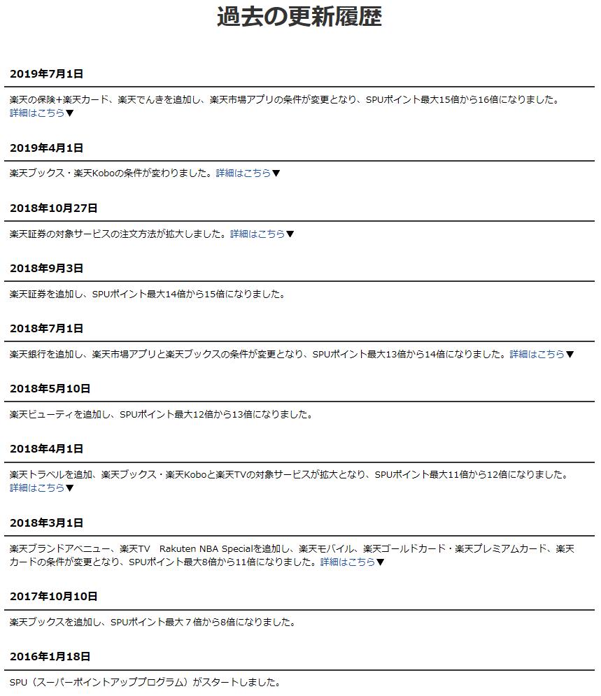 楽天市場SPU更新履歴