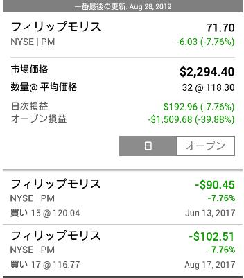 フィリップモリスの株価2
