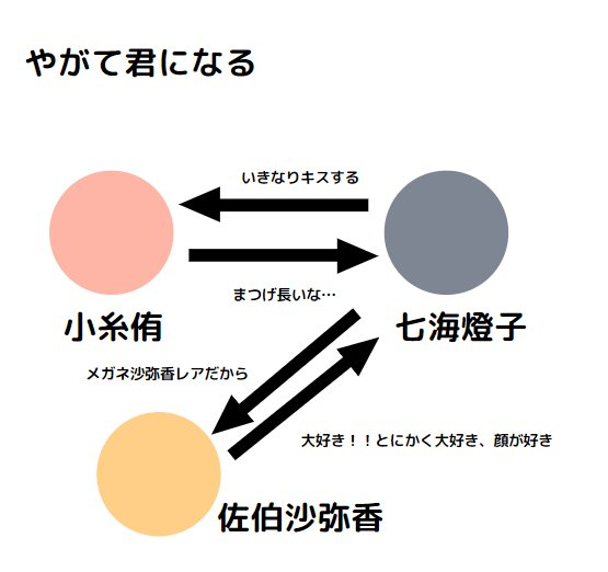f:id:saku13245:20200506162319j:plain