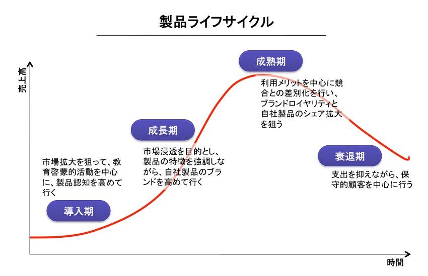 f:id:saku3ma73:20170316162045j:plain