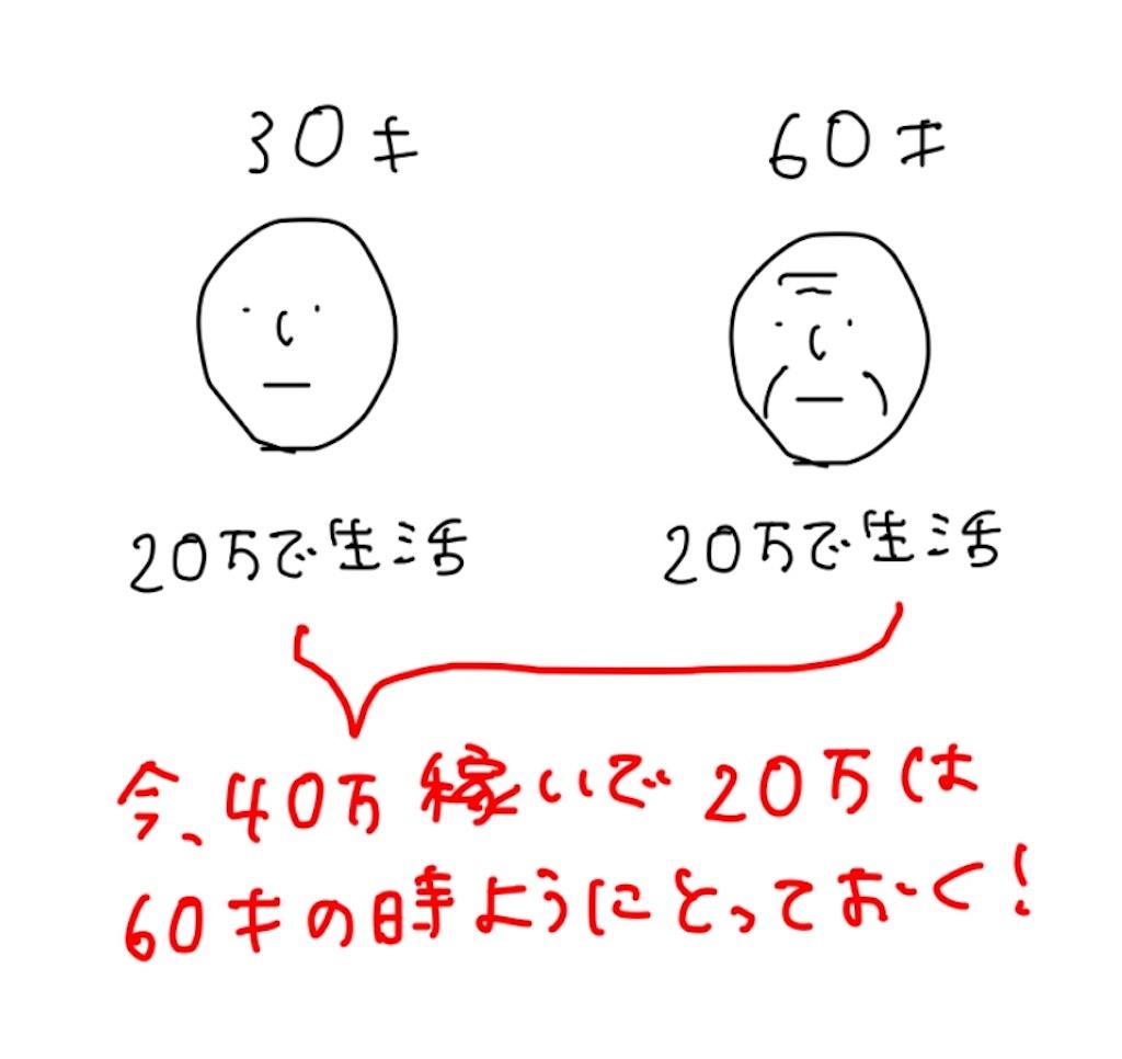 f:id:saku_shizuku:20180419195849j:image:w300