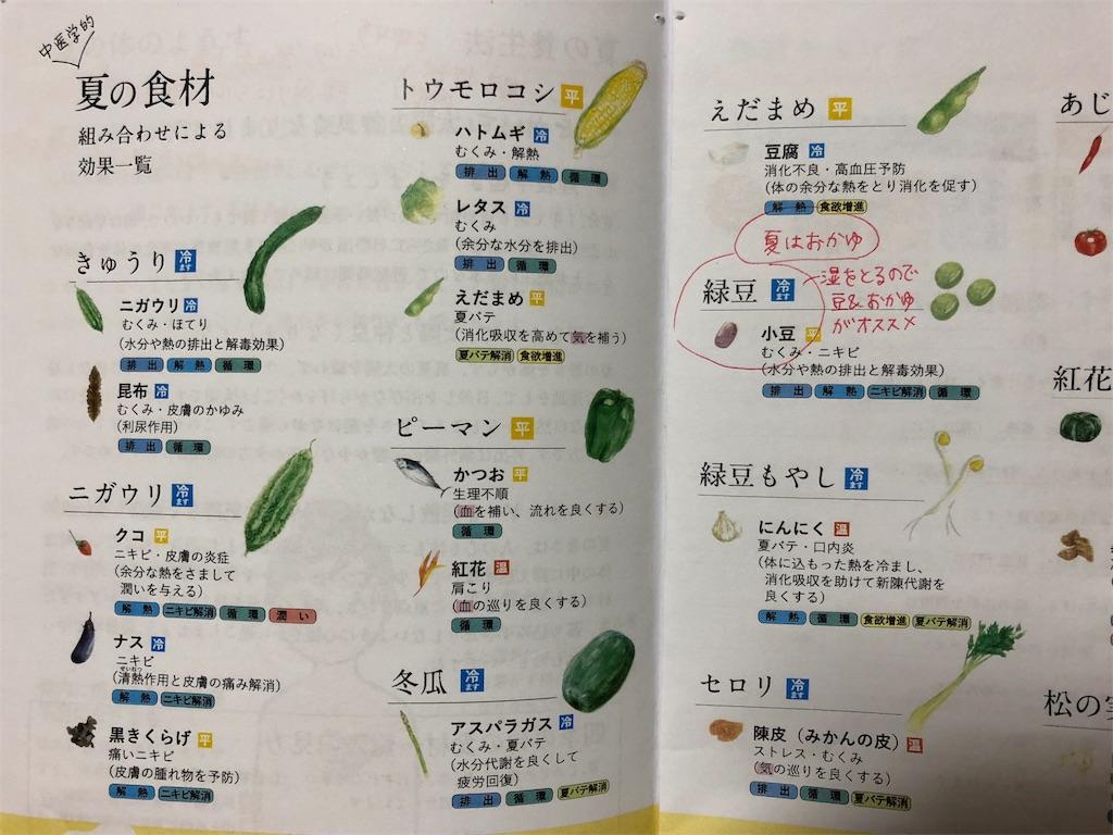 f:id:saku_shizuku:20180701202221j:image:w300