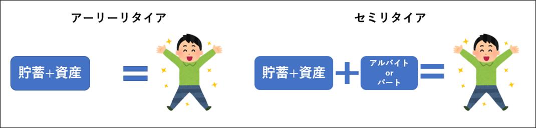 f:id:sakuchanblo:20210423100901p:plain