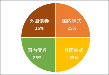 f:id:sakuchanblo:20210426185123p:plain