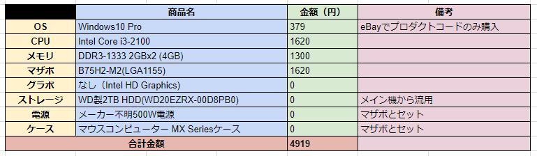 f:id:sakuchichi:20181223235043p:plain