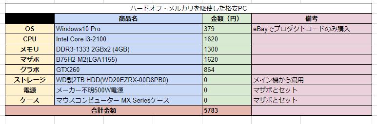 f:id:sakuchichi:20181231111854p:plain
