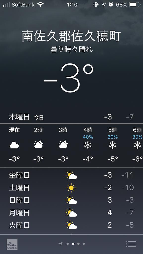 f:id:sakuhodekurasu:20181214011341p:image