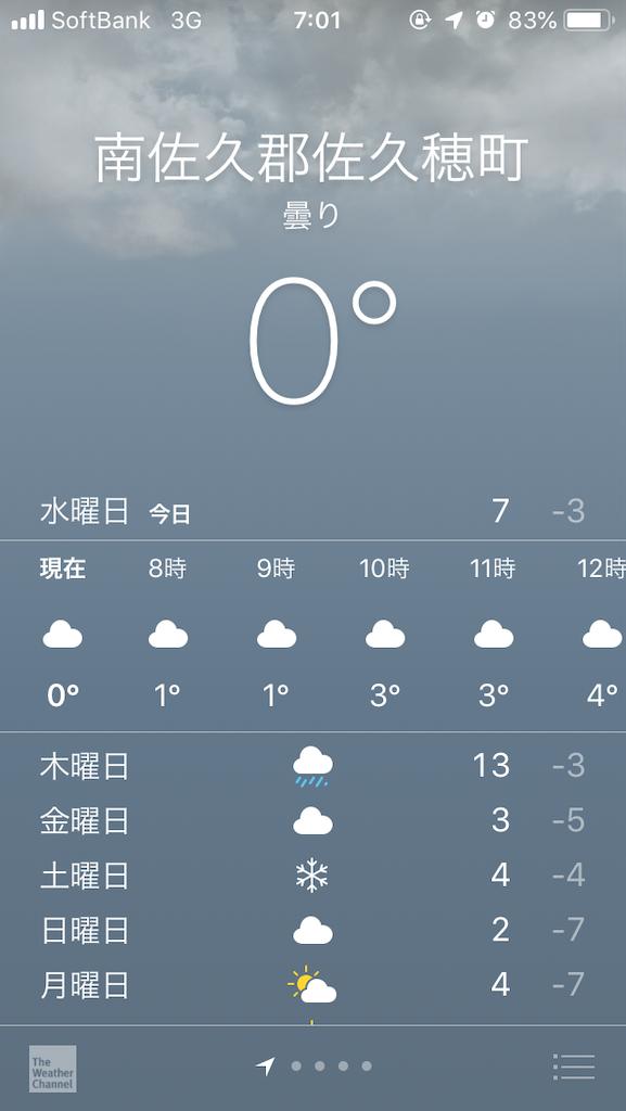 f:id:sakuhodekurasu:20190206072536p:image