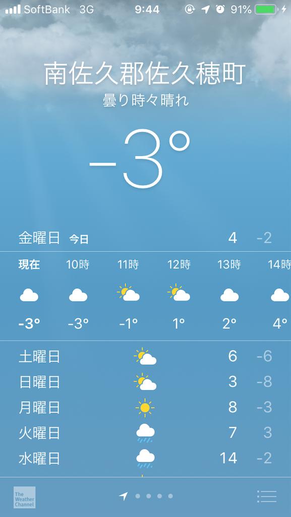 f:id:sakuhodekurasu:20190215094454p:image