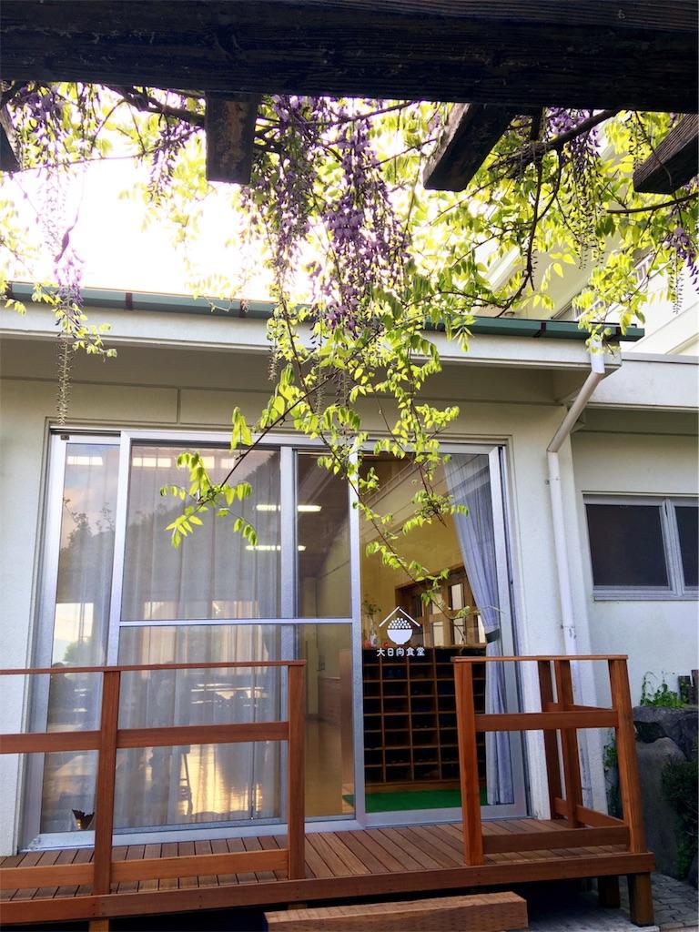 f:id:sakuhodekurasu:20190515210942j:image