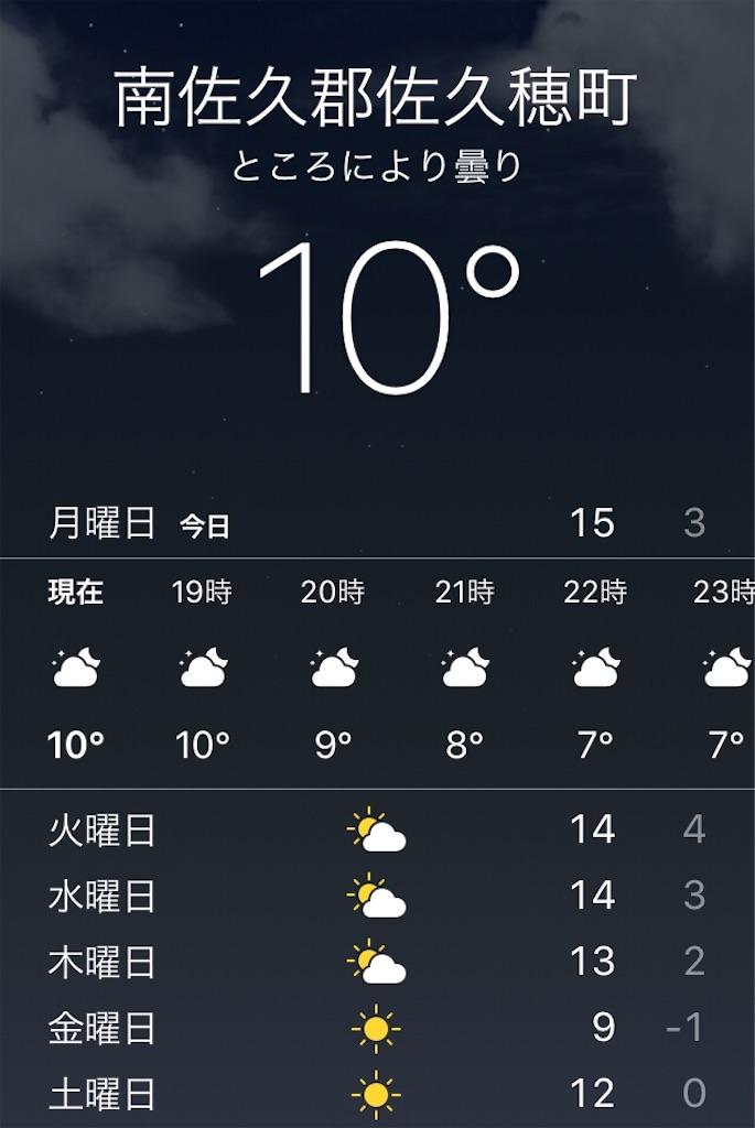 f:id:sakuhodekurasu:20201026181328j:image