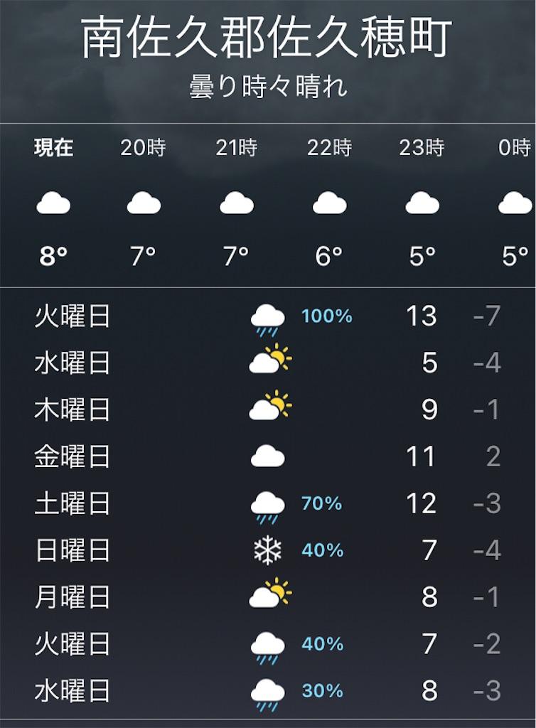 f:id:sakuhodekurasu:20210301190402j:image