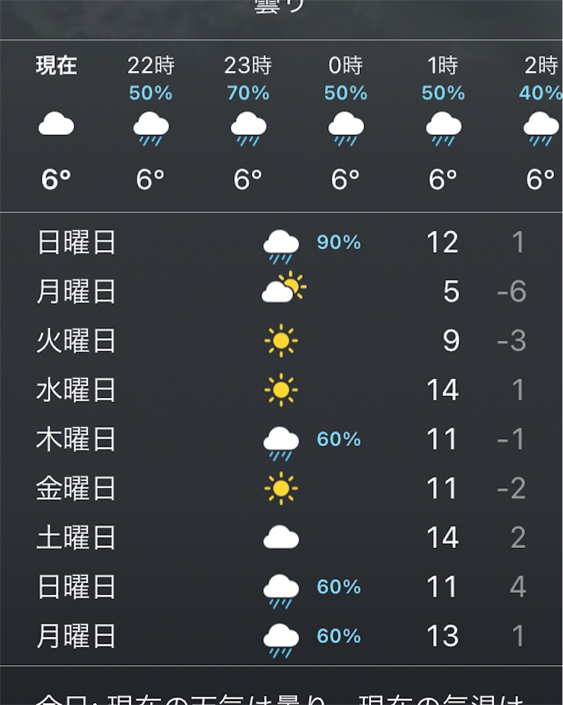 f:id:sakuhodekurasu:20210320212555j:image