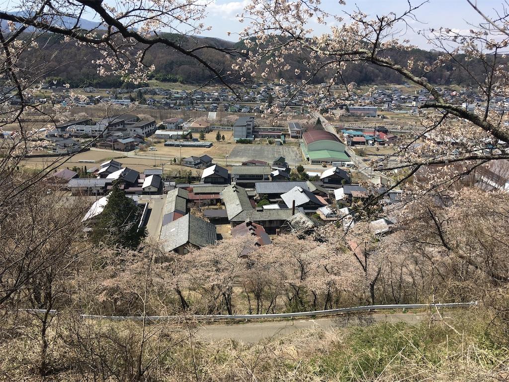f:id:sakuhodekurasu:20210412182302j:image