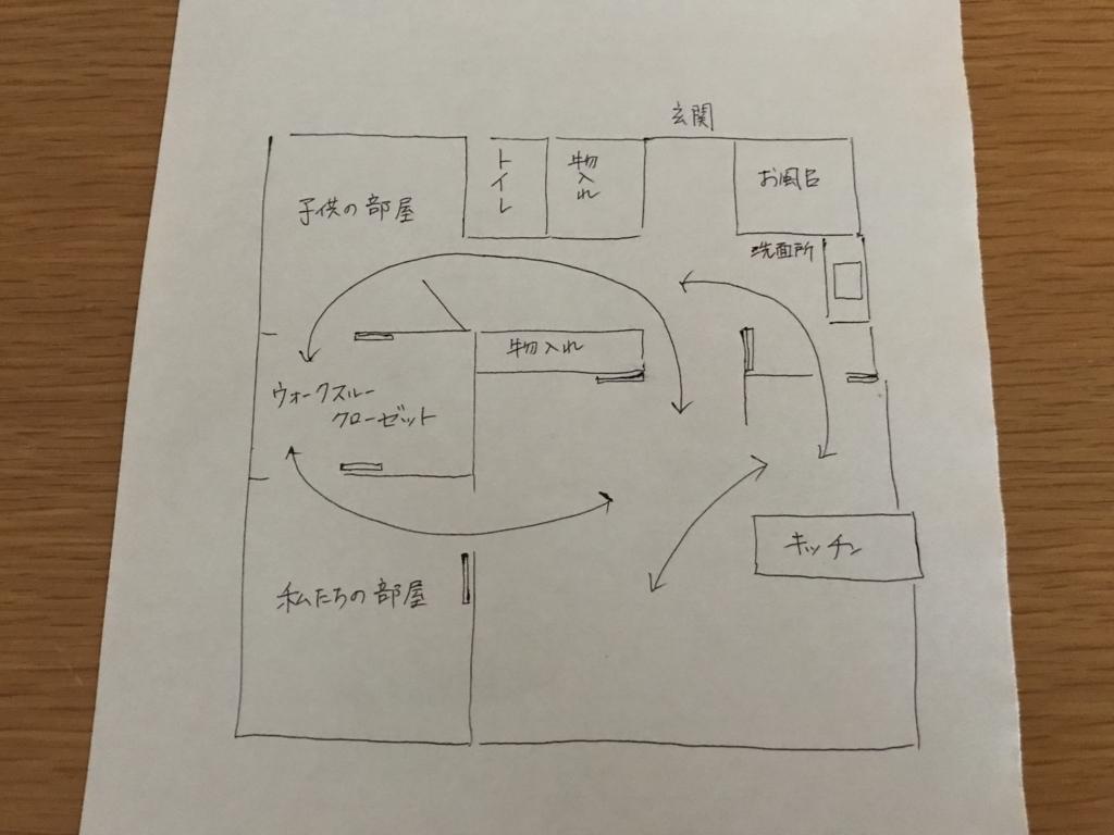 f:id:sakukonoyume:20170607154957j:plain