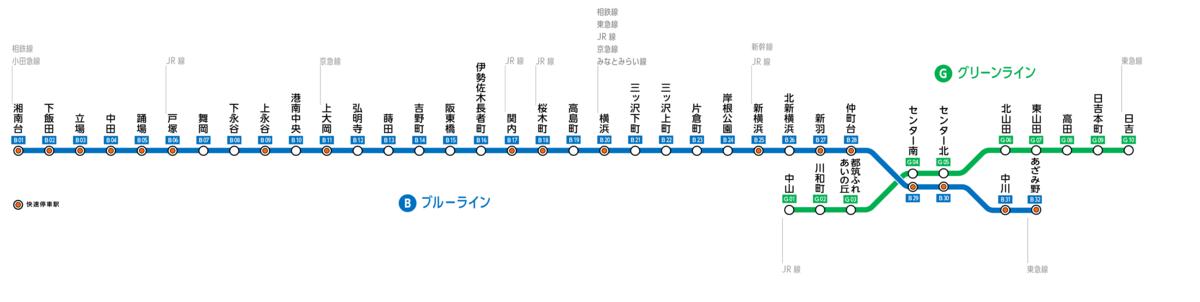 f:id:sakuma-akihiro:20191218213853p:plain