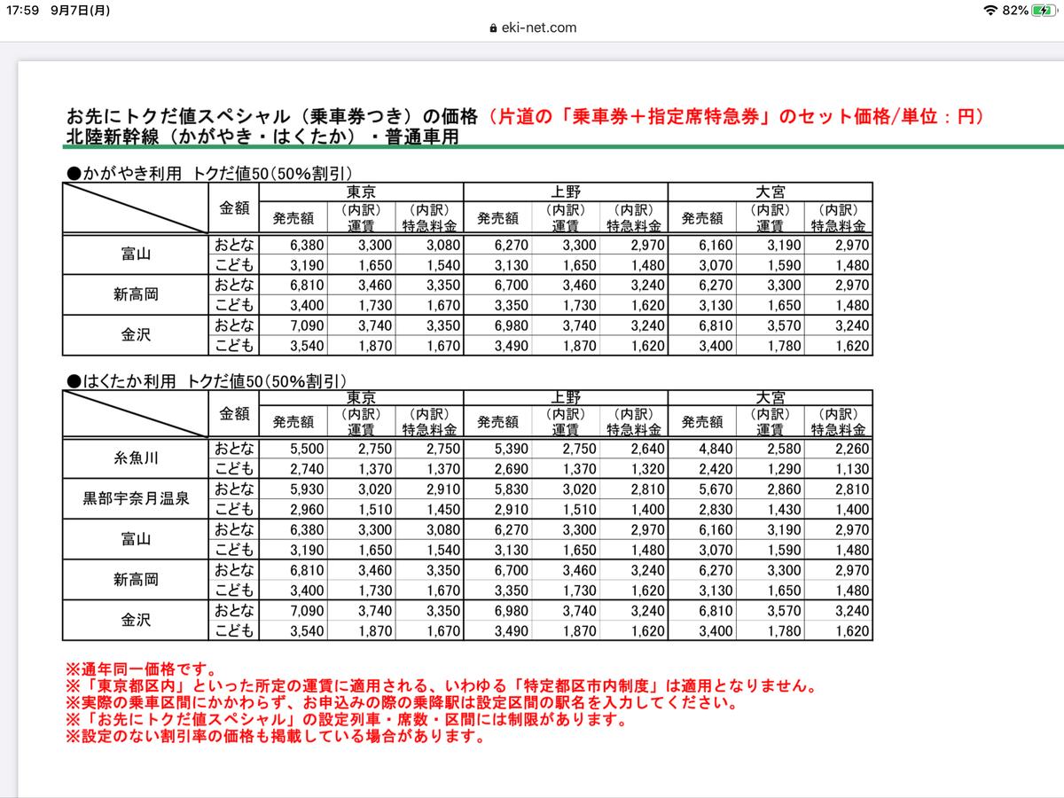 f:id:sakuma-akihiro:20200907180036p:plain