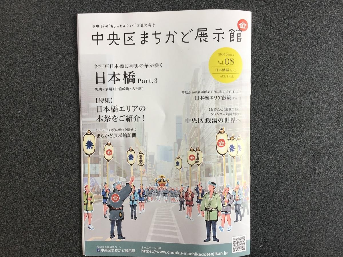 f:id:sakuma-akihiro:20200916202722j:plain